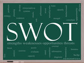 SWOT Pay Per Click word cloud on blackboard — Stock Photo