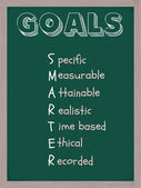 Smarter Goals Blackboard — Stock Photo