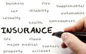Insurance Word Cloud on Dry Erase Board — Stock Photo