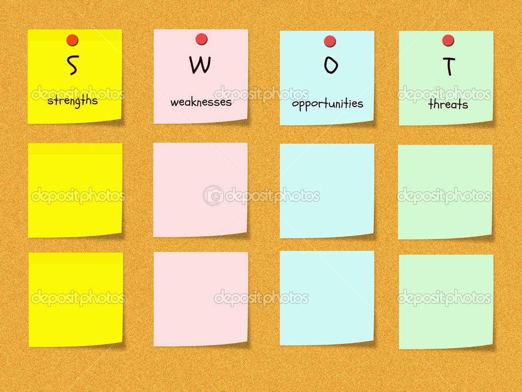 swot analysis bulletin board stock photo © mybaitshop 11930273 the acronym swot strengths weaknesses opportunities threats on colorful sticky notes on a cork bulletin board red push pins photo by mybaitshop
