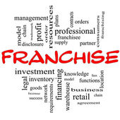 Franchise Word Cloud Concept in Red & Black — Stock Photo