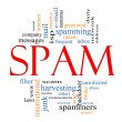 Spam Word Cloud Concept - Stock Photo