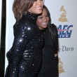 ������, ������: Whitney Houston and Bobbi Kristina Brown