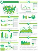 INFOGRAPHIC DEMOGRAPHICS OF STATES OF AMERICA GREEN — Stock Vector