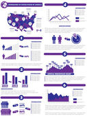 INFOGRAPHIC DEMOGRAPHICS OF STATES OF AMERICA PURPLE — Stock Vector