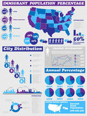 INFOGRAPHIC IMMIGRATION PURPLE — Stockvector