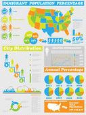Giocattolo immigrazione infografica — Vettoriale Stock