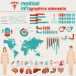 Royalty-Free Stock Vectorafbeeldingen: Medical info graphics