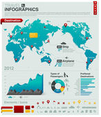 World map & travel info graphics - charts, symbols, elements and icons collection for building a nice infographic