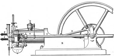 Otto Gas engine, side view