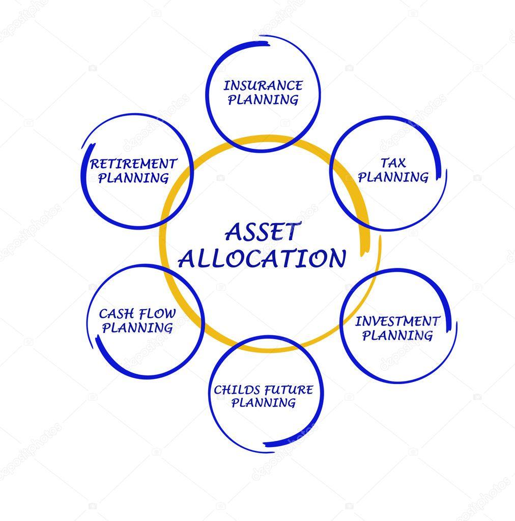 Alocao de ativos stock photo vaeenma 11196141 alocao de ativos foto de vaeenma ccuart Choice Image
