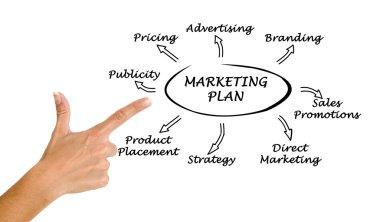 Presentation of marketing strategy stock vector