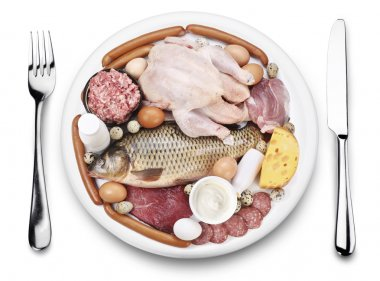 Raw meat and dairy products on a plate.