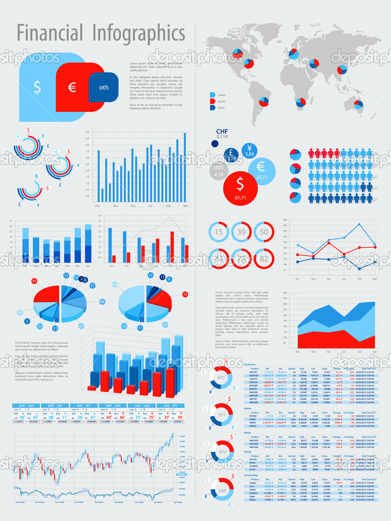 Financial Infographic set with charts