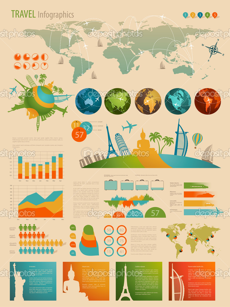 Travel Infographic set with charts