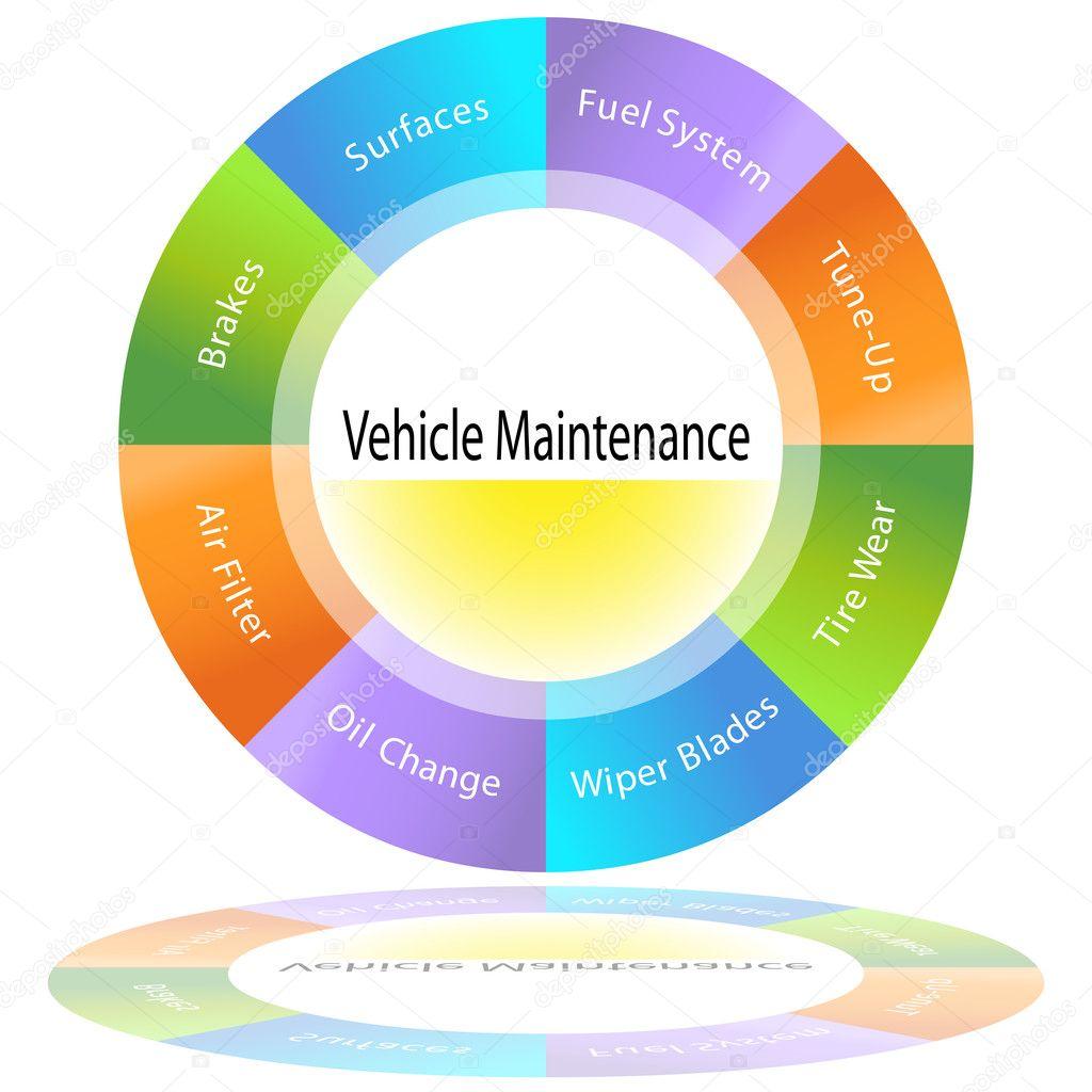Fahrzeug-Maintenance-Diagramm — Stockvektor © cteconsulting #11576139