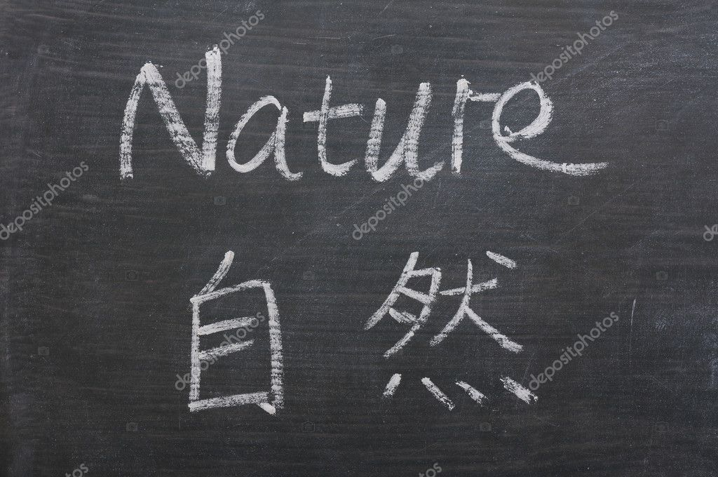 Nature - word written on a smudged blackboard