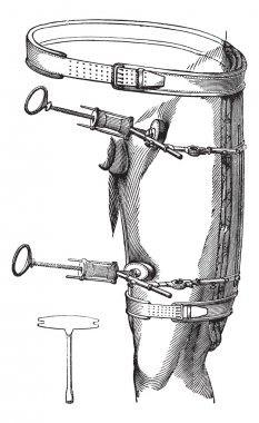 Fig. 89. Leg compression of the aorta using a leg compression to
