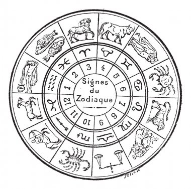 Signs of the Zodiac, vintage engraving.