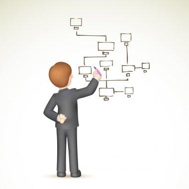 Business mandrawing Flow Chart