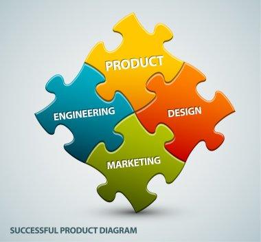 Vector good product illustration schema