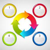 diagramma del ciclo di vita di vettoriale con descrizione