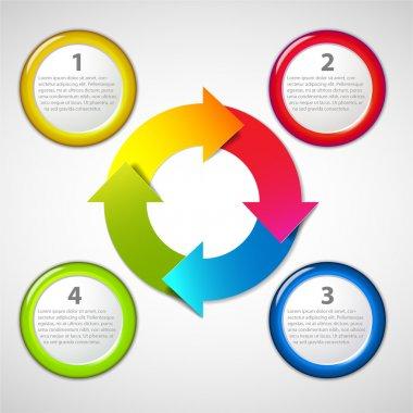 Vector life cycle diagram with description