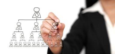 Organization Chart Business Building Concept