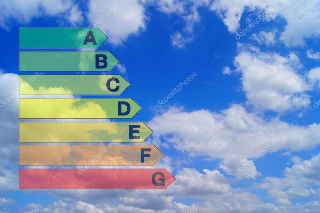 Energy scale