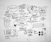 výkresu úspěch strategie