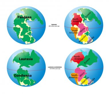 World map of Pangaea, Laurasia, Gondwana and sea Tetis
