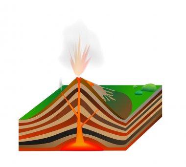 Volcano. Vector scheme
