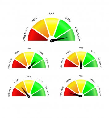 Satisfaction Meter (customer rating opinion poll quality survey) stock vector