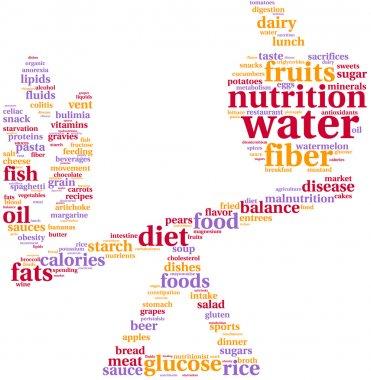 Food balance tagcloud illustration