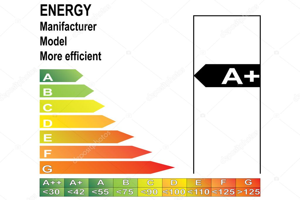 Energy label A+
