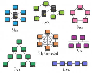 Illustration of network topology - computer network connection