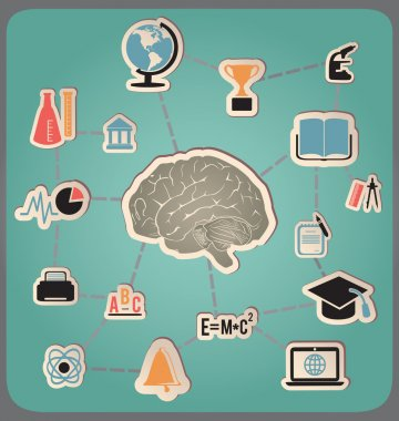 Concept of education and science