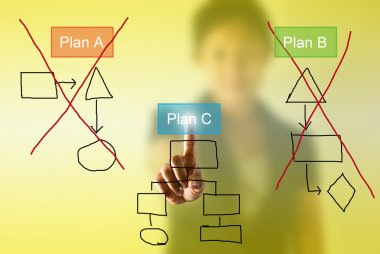 Business woman making choosing her strategy with the plan C