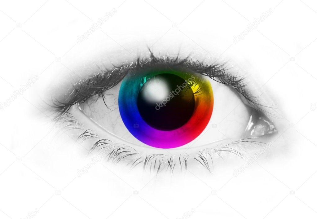 Color wheel in human eye