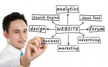 Smiling business man writing component of website