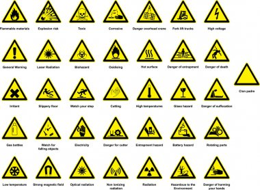 Collection of hazards stock vector