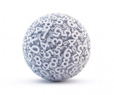 Sphere of Numbers