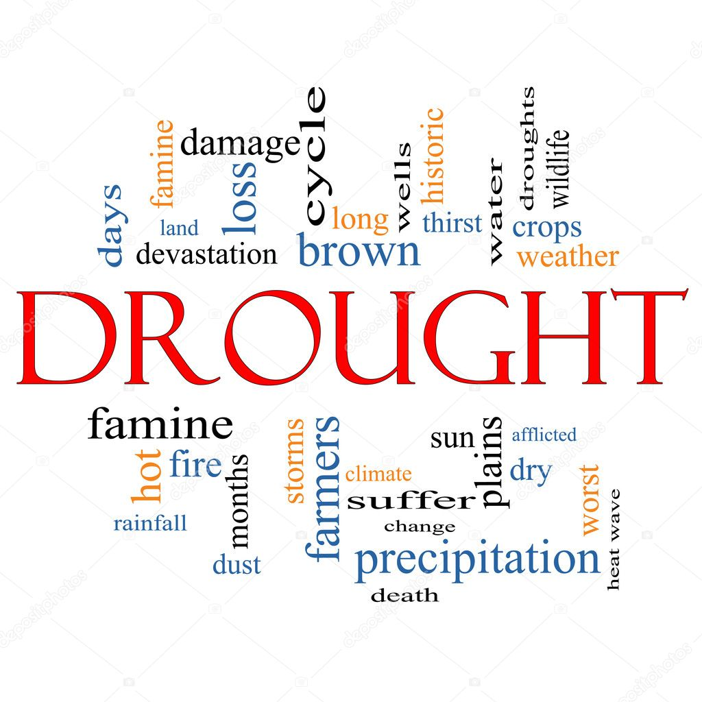 Drought Word Cloud Concept