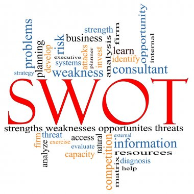 SWOT Pay Per Click word cloud concept