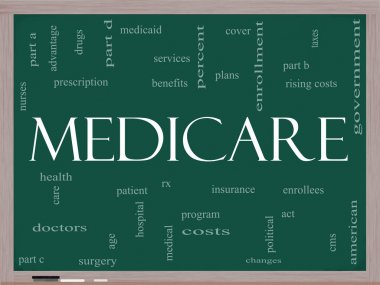 Medicare Word Cloud Concept on a Blackboard