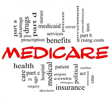 Medicare Word Cloud Concept in Red Caps