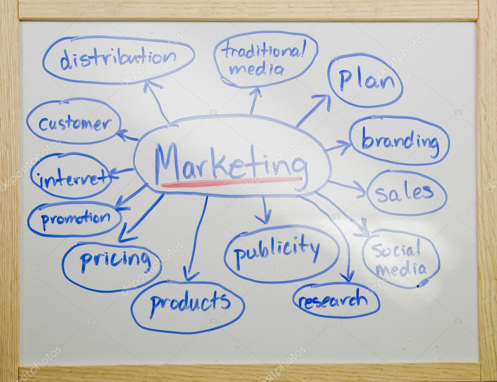 """marketing concept papers Possible topics for marketing paper """"marketing mix of verizon"""" or """"marketing concepts"""" would be bad topics for your marketing paper as the information."""