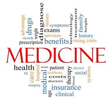 Medicine Word Cloud Concept