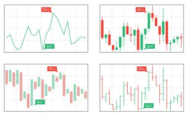 Line, bar, japanese candlesticks, point and figure business charts stock vector