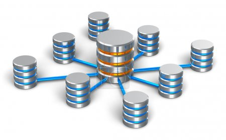 Database and networking concept